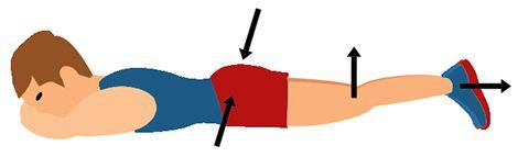 Kegelovy cviky - Cvik 1