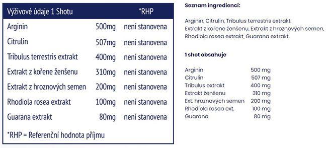 Složení Proerecta Shot doplňku stravy